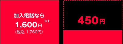 ictvひかり電話基本プランなら450円(税込495円)